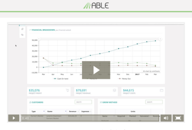 ABLE ag software business forecast