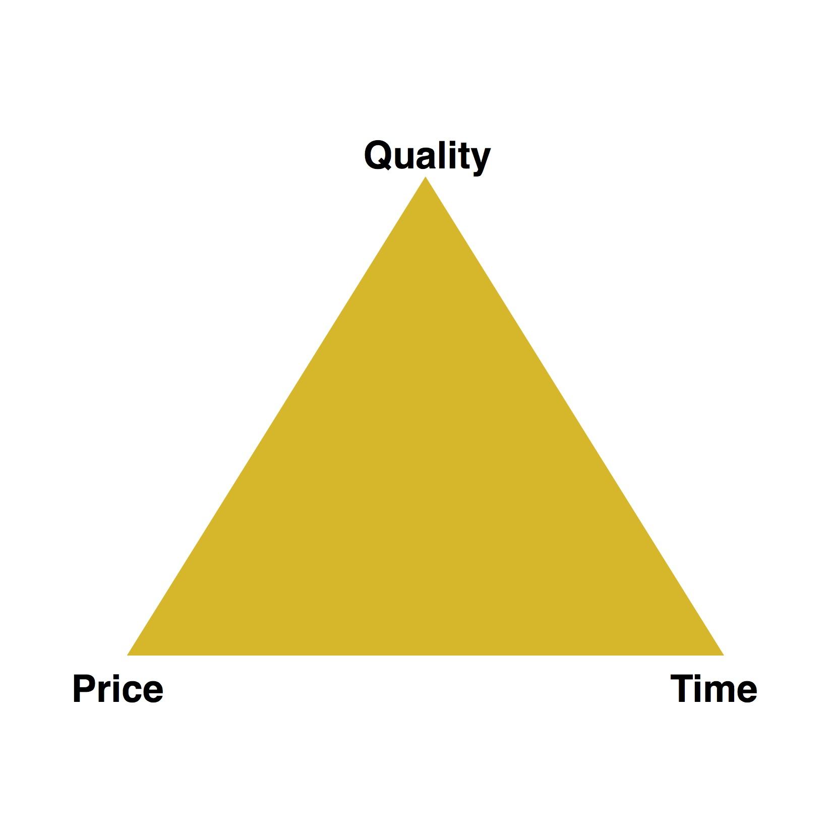 TriangleWhitebgd.jpg